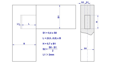 dimensioning_blind_stub_mortise_tenon_joint