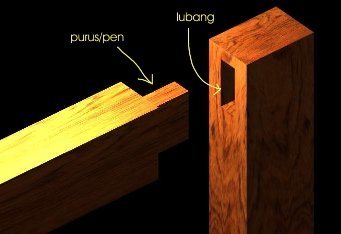 basic woodworking joints rebate and housing joints
